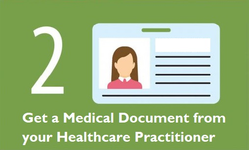 medical cannabis card online